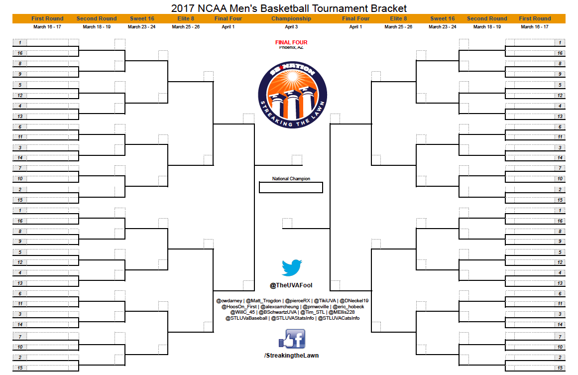 March Madness 2017: Download your blank printable NCAA Tournament ...