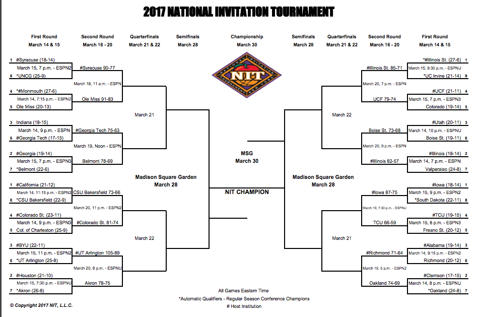 NIT Tournament 2017 Live Scores Bracket And Schedule