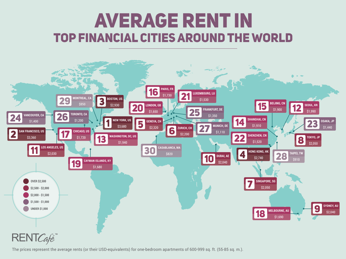average rent in the top financial centers around the world rentcafe