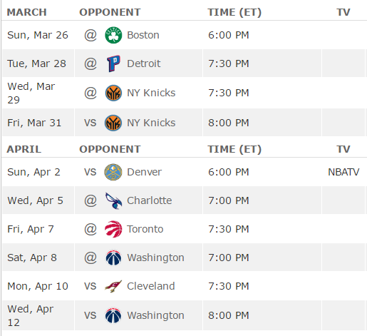 NBA Playoff Standings: Where The Bulls Sit With 10 Games