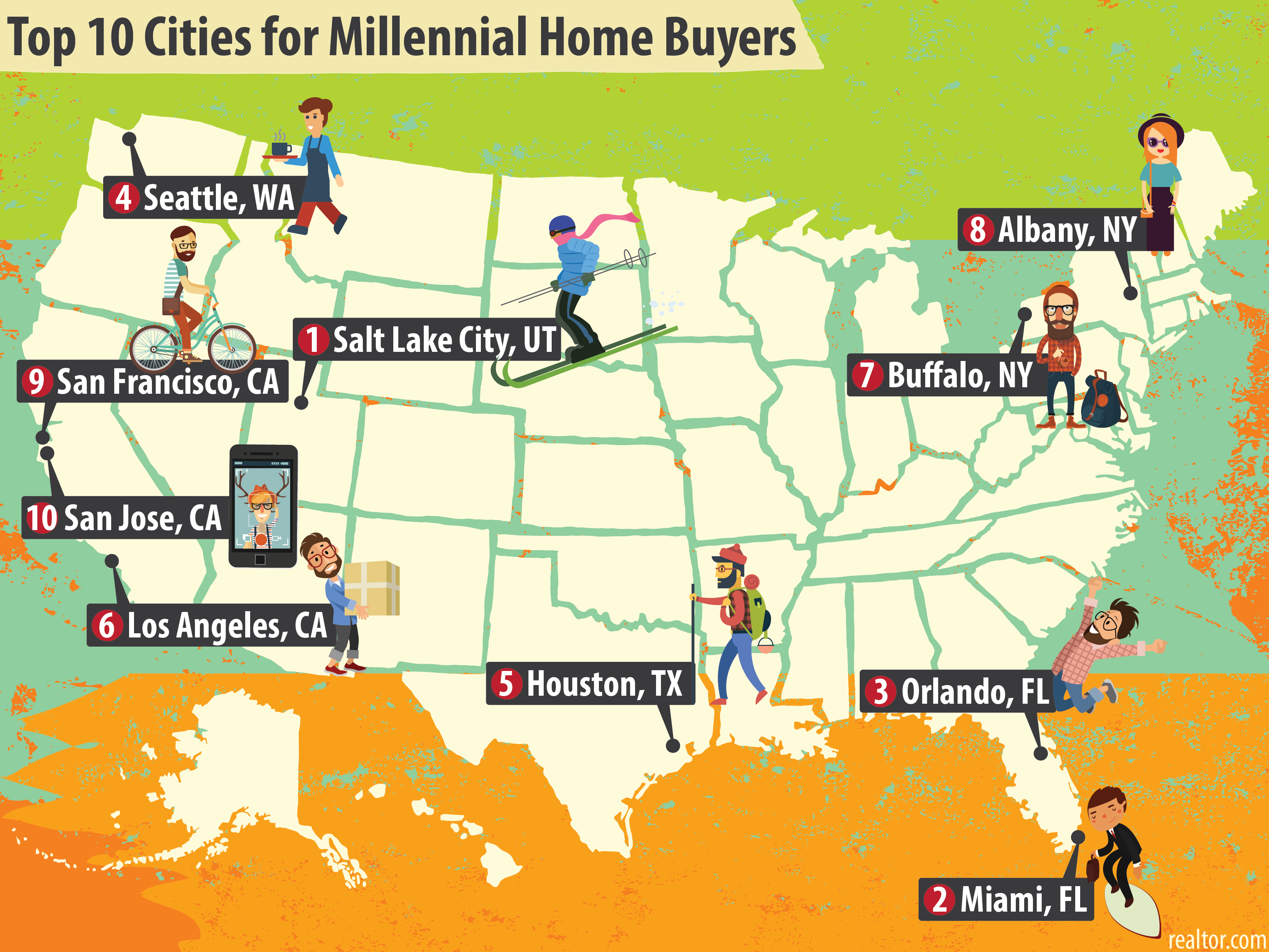 LA Is One Of The Top US Cities Where Millennials Want To Be - Salt lake city map of us