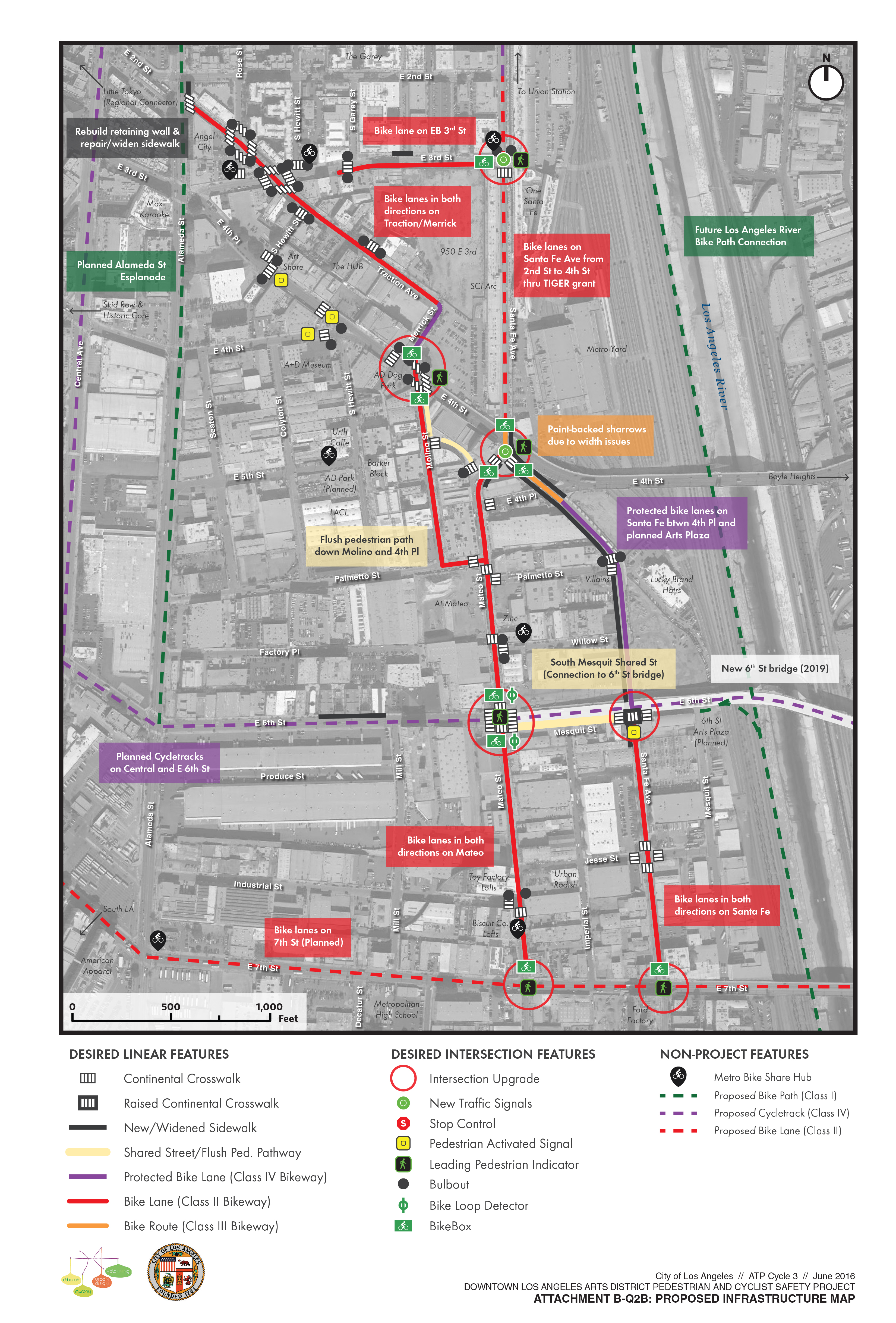 Arts District awarded $15M to spend on bike- and pedestrian-friendly upgrades
