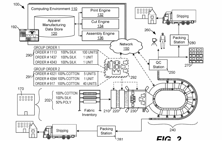 Amazon won a patent for an on demand clothing How to design clothes for manufacturing