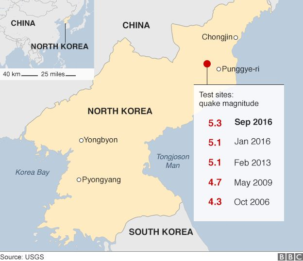 The north korean military threat to america and its allies the north korean military threat to america and its allies explained sciox Choice Image