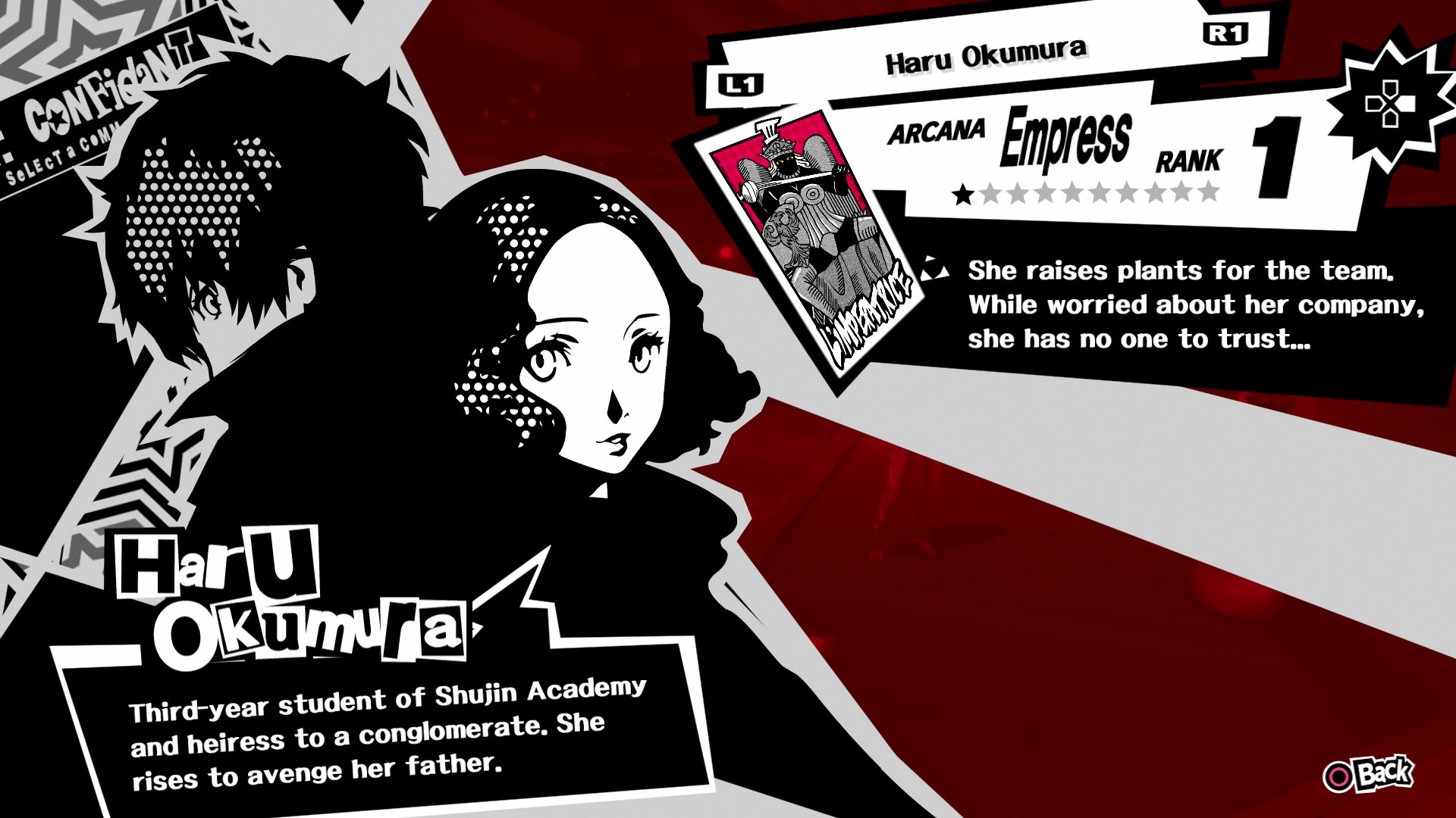 Persona 5 guide: Confidants - Polygon