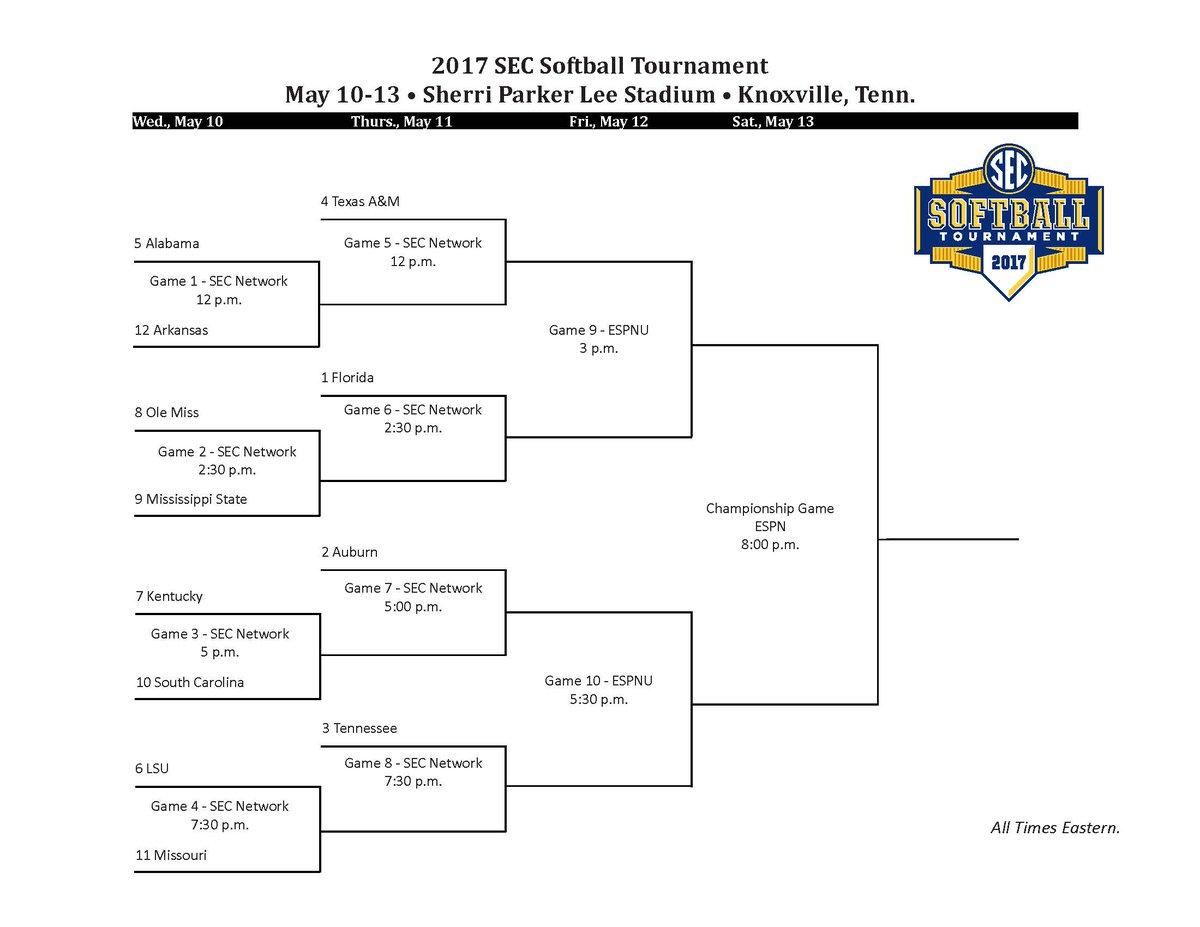 2017 sec softball tournament bracket schedule tv