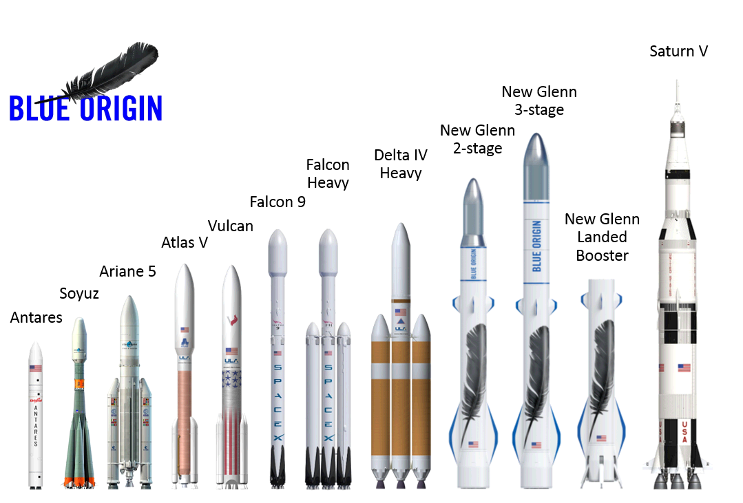 falcon heavy vs saturn 5 - photo #18
