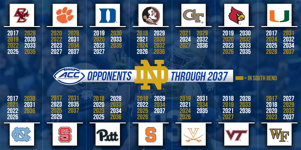 Notre Dame Football Schedule 2019 >> Notre Dame Football: ACC & ND Announce Their Schedule...For The Next 20 Years! - One Foot Down