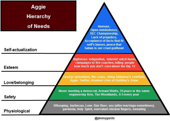 good will hunting maslow Maslow suggests that once a level of need was satisfied,  good use of source material well done keep it up :-d  job hunting  decisions on.