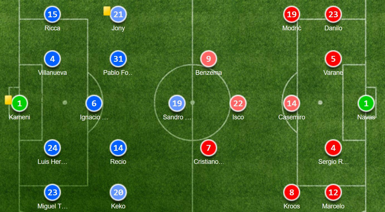 real madrid soccerway