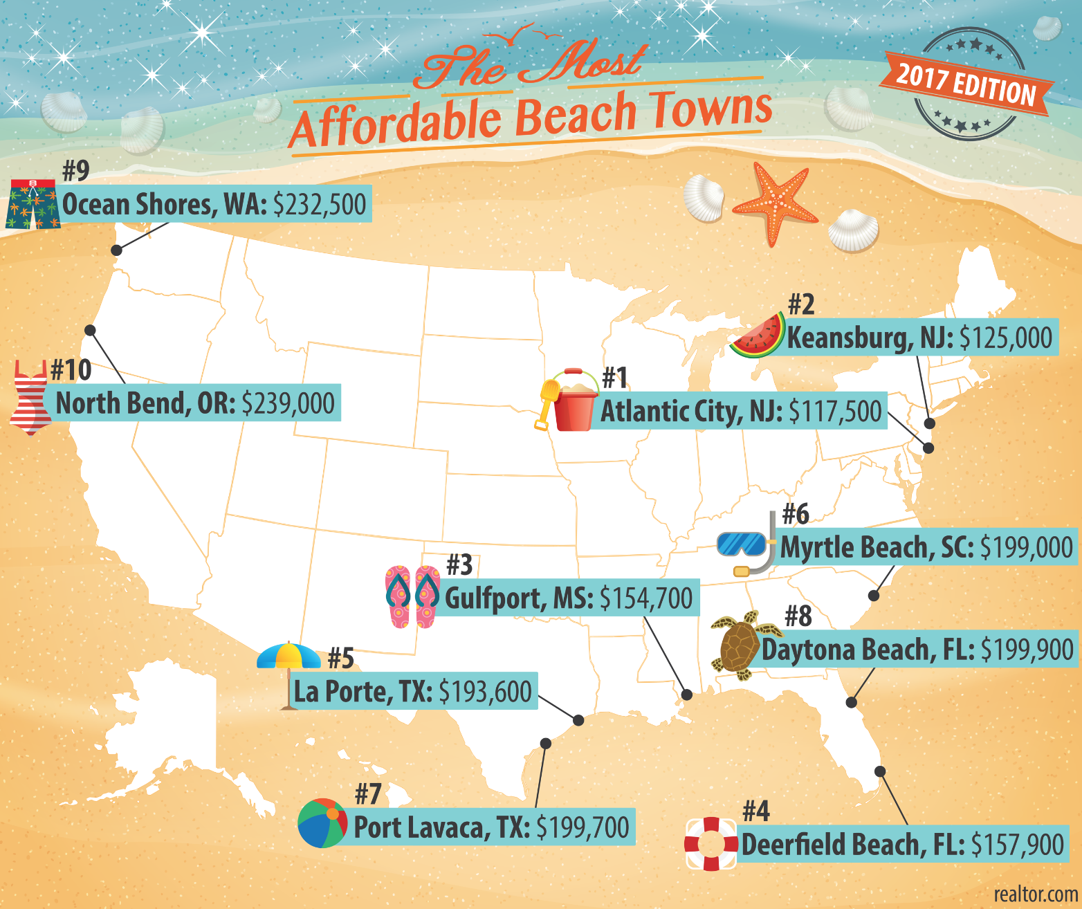 Key Biscayne Is Americas Th Priciest Beach Town Curbed Miami - Map of florida beach towns
