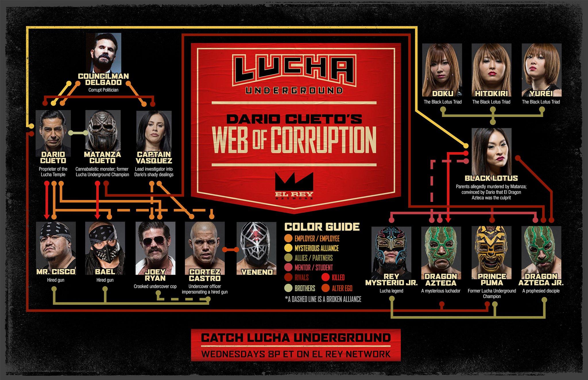 Lucha Underground Live Coverage 5-31 Mid Season Premiere!