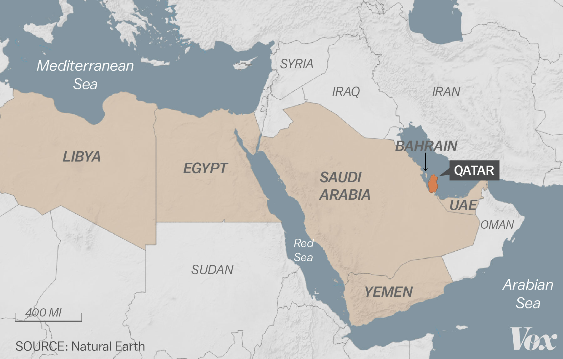 Saudi Arabias Diplomatic War With Qatar Explained Vox - Map of qatar and egypt
