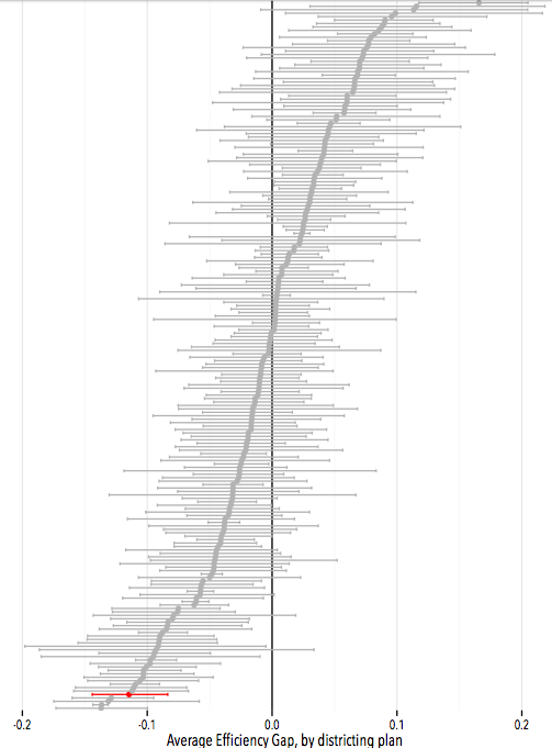 Line Drawing Algorithm Explained : The research that convinced scotus to take wisconsin