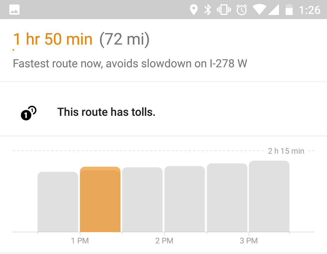 looking at the example above for instance tells me that it would havebeen a bit faster to leave a half hour earlier but it's hard to tell . google maps now can tell you the best time of day to travel to