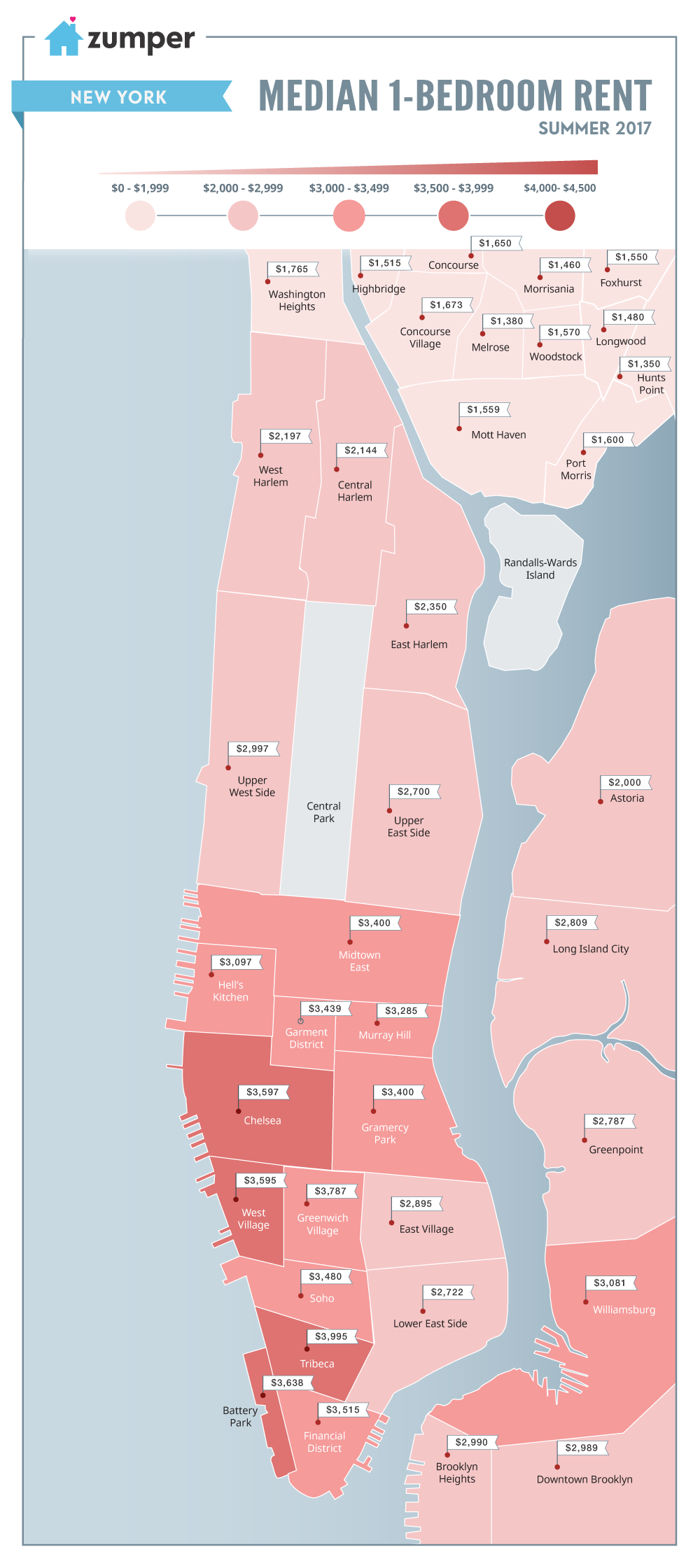 Comparing Manhattan And Brooklyn 1br Rents Across