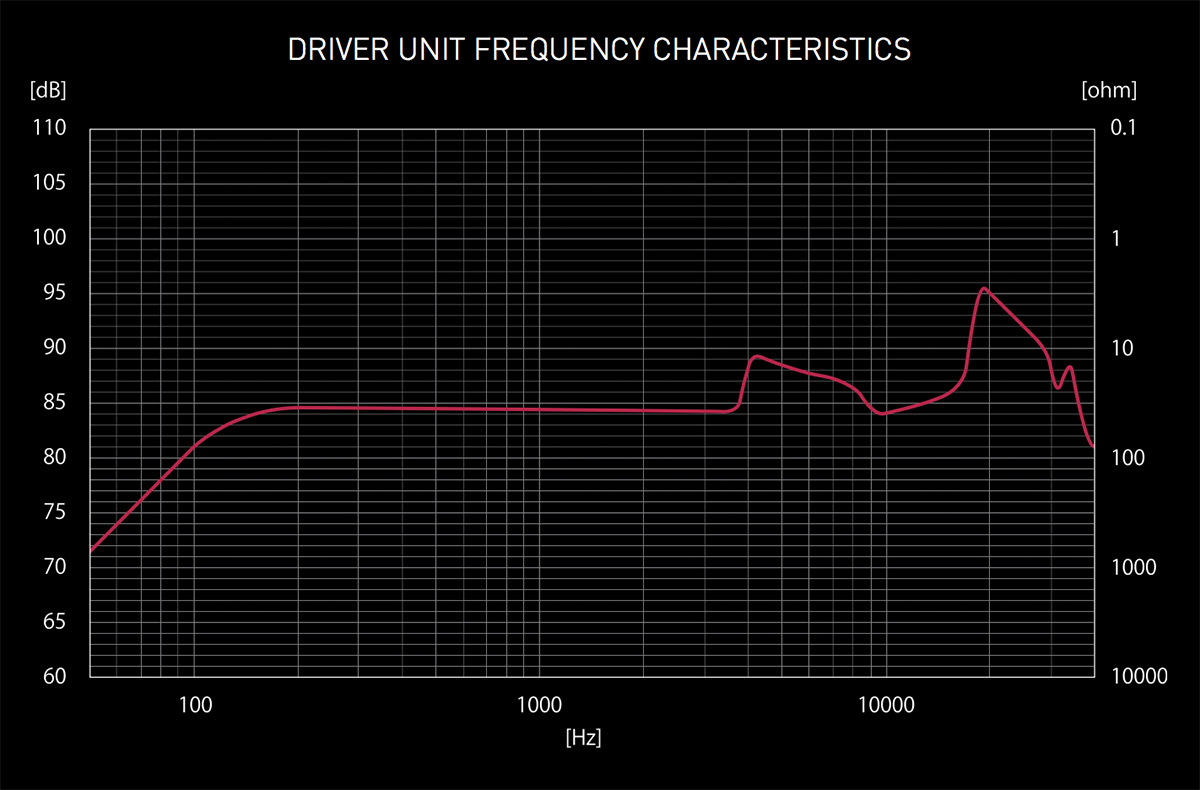 Pioneer SE-Master 1 frequency response