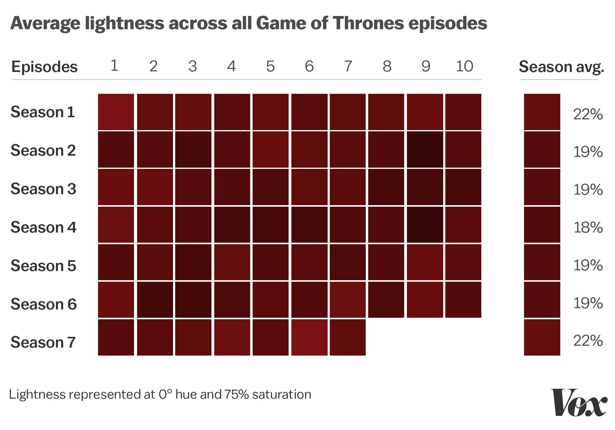 Dragons game of thrones colors - Game Of Thrones Seventh Season Was The Series Coldest So Far As Well As One Of The Bleakest It Remains To Be Seen Whether Season Eight Will Bring More