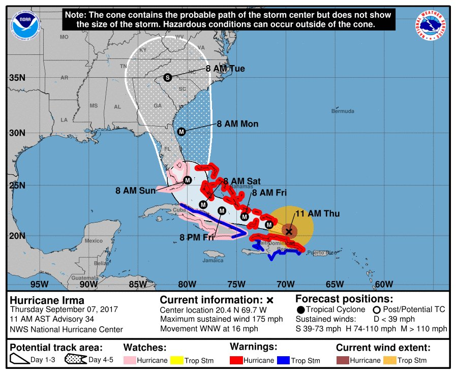 Panthers ready to 'support our Florida family' as Hurricane Irma threatens