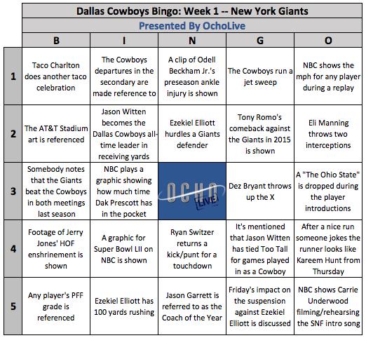 cowboys depth chart 2016