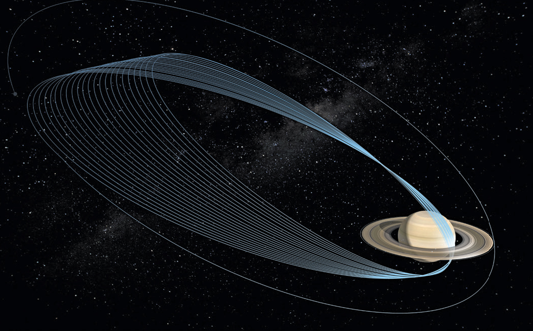 A rendering of Cassini's Grand Finale orbits.        Image NASA  JPL-Caltech
