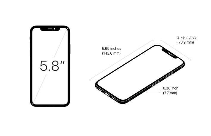 iPhone X: 5 best and worst features of Apple's new ...