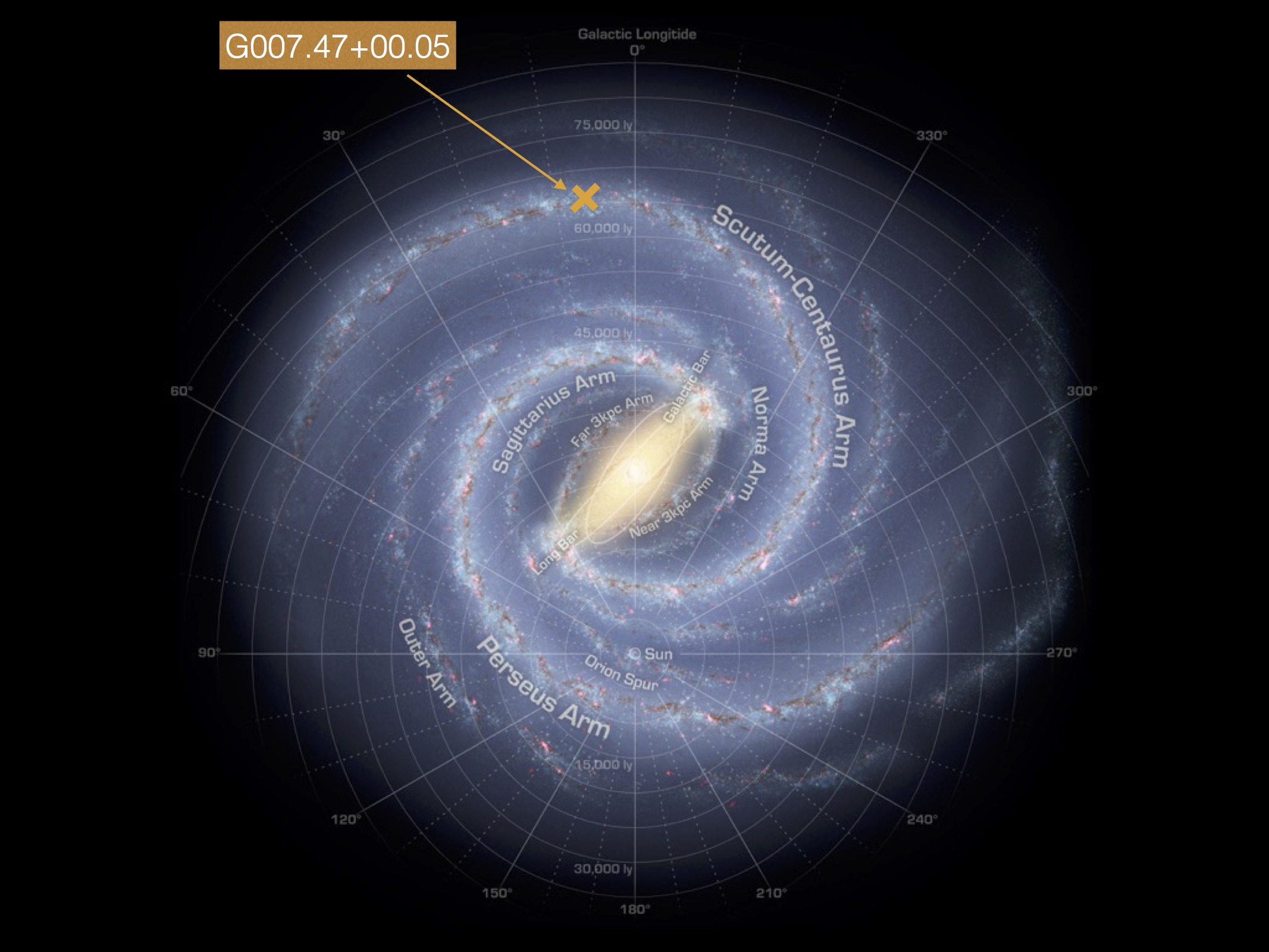 Milky Way Measured From End To End, Could Help Map Galaxy