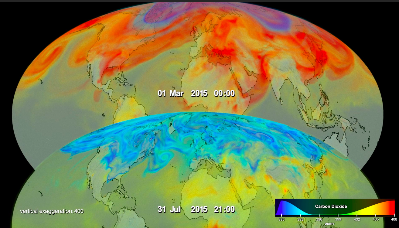 the two exchange systems that alter the co2 concentration of the atmosphere Climate change is rapidly transforming the world's oceans, and  scientists have  measured dissolved carbon dioxide (co2) gas  co2 exchange between the air  and sea, which will influence ocean acidification and global warming   influenced observed variability in oxygen and carbon dioxide levels.