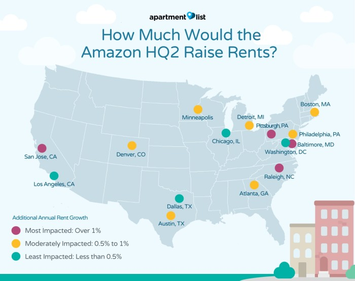 Amazon\'s HQ2 may increase rent in 15 cities - Curbed