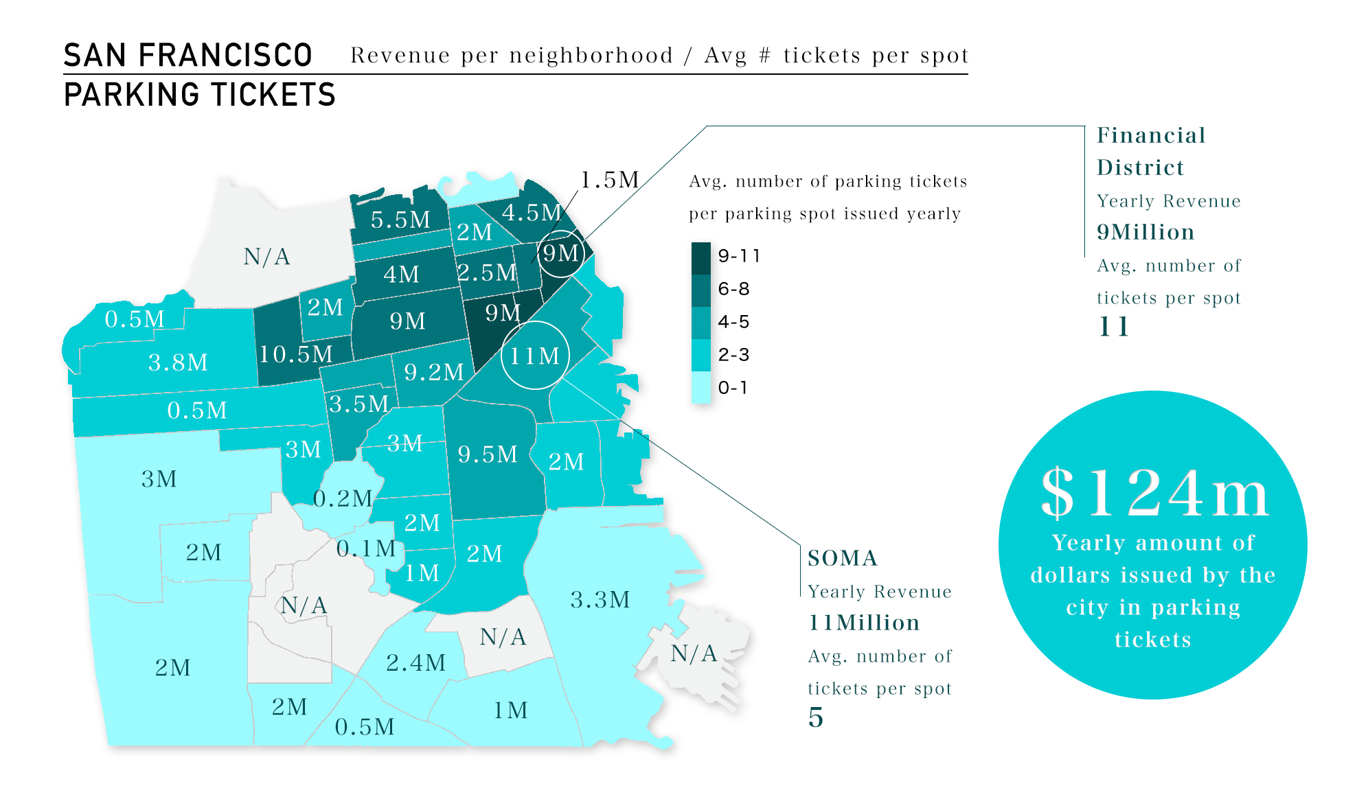 San Franciscos Worst Neighborhoods And Blocks For Parking Tickets - 5 most interesting neighborhoods in san francisco