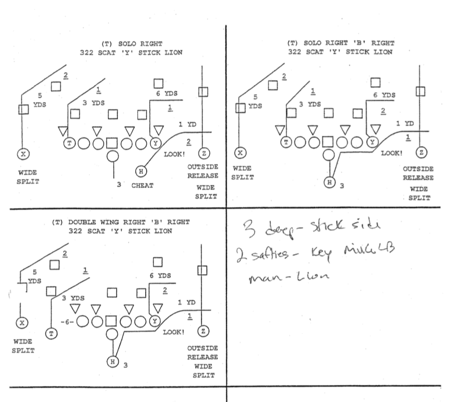 Image result for the west coast offense playbook