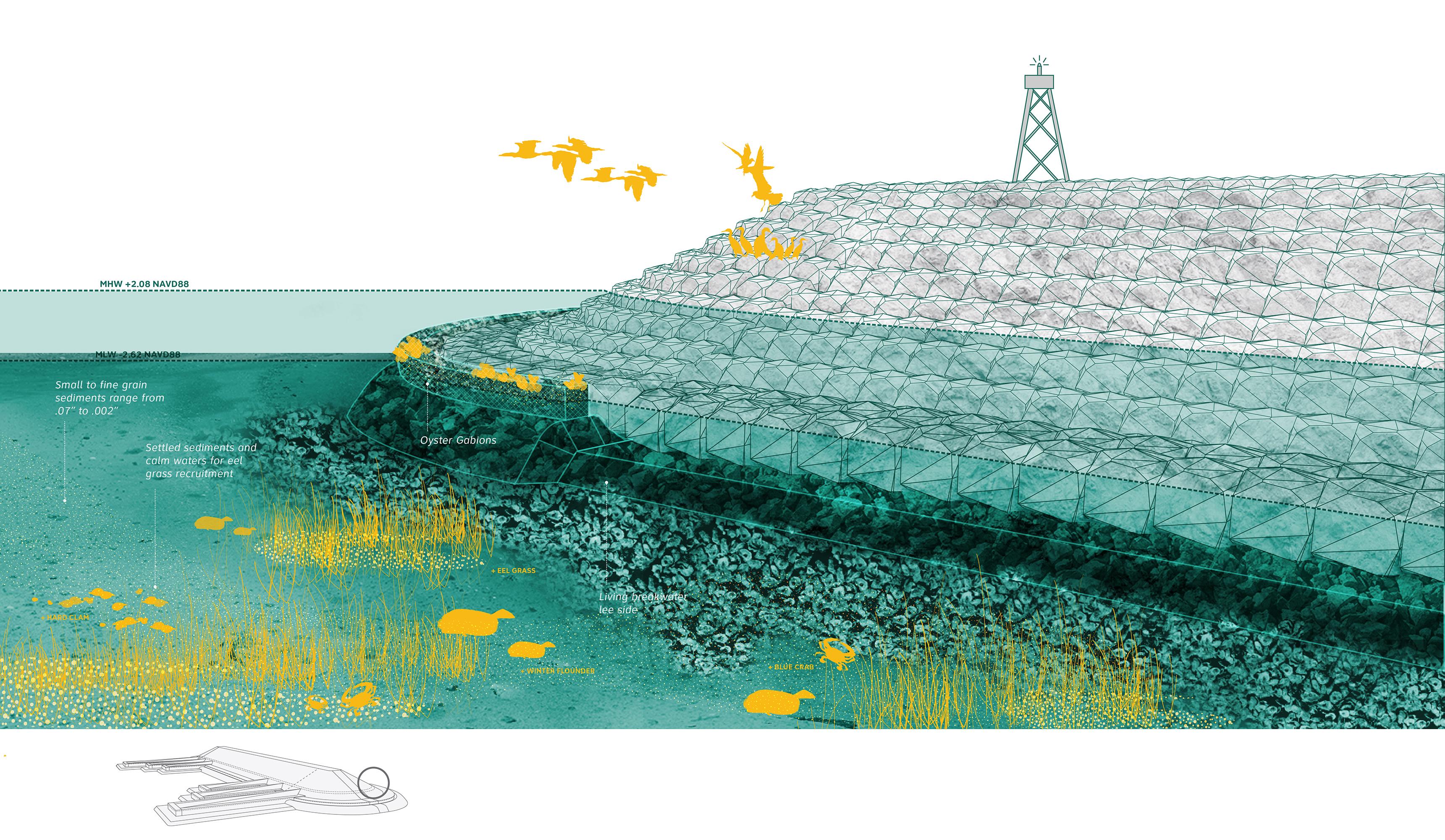 Best landscape architecture firm scape combines design for Top landscape architecture firms