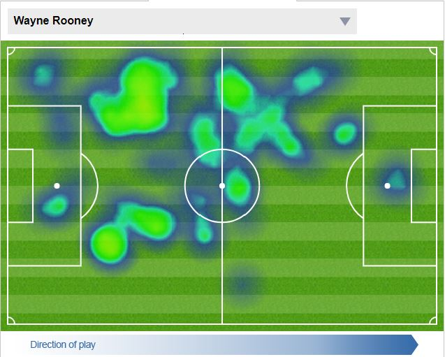Wayne Rooney heat map        Daily Mail