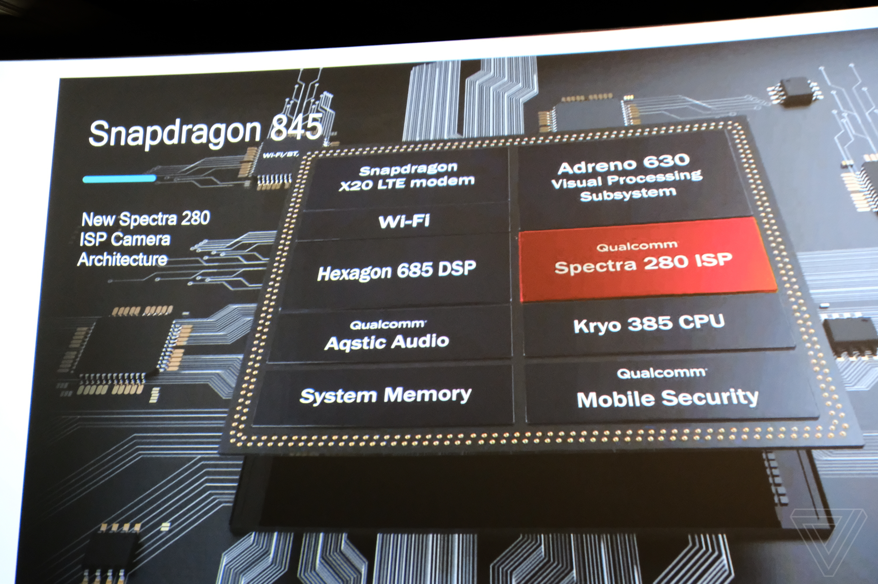 Qualcomm Snapdragon 845 platform