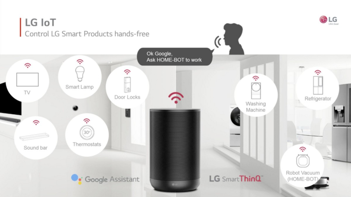 LG now has smart speakers for Alexa or Google Assistant - F3News