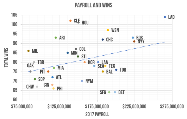 payroll+and+wins.0.png
