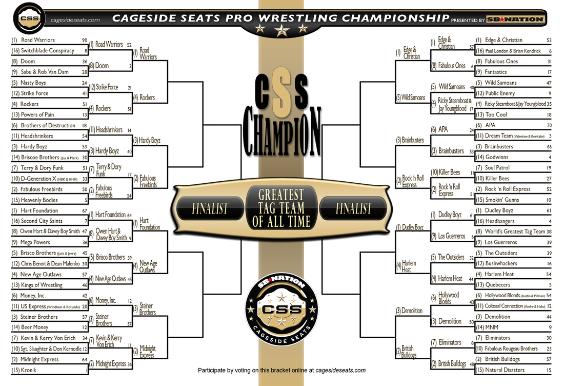 CSSGTTT Bracket updated as of end of Sweet Sixteen Round results (April 1, 2013)