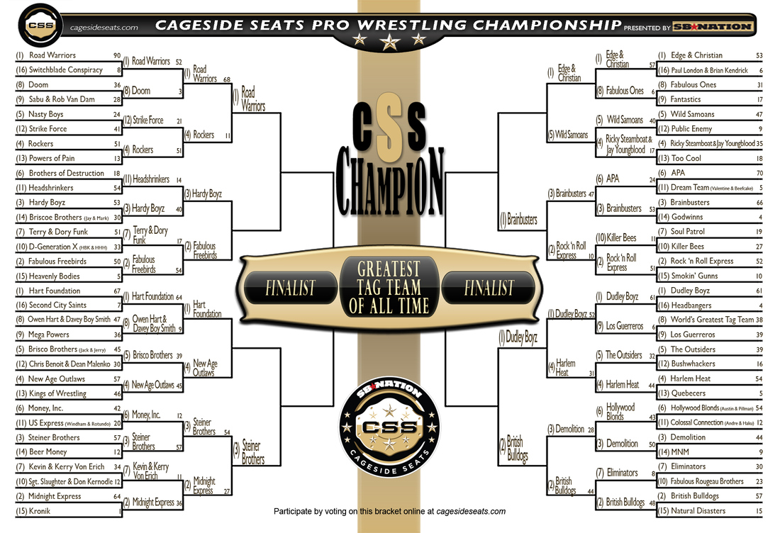 CSSGTTT Bracket updated as of end of Day 5, Sweet Sixteen results from April 7