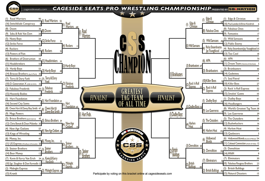 CSSGTTT Bracket updated as of end of Day 6, Sweet Sixteen results (Apr. 8)