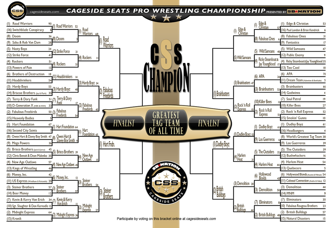 CSSGTTT Bracket updated as of end of day 7, Sweet Sixteen round results (Apr. 9)