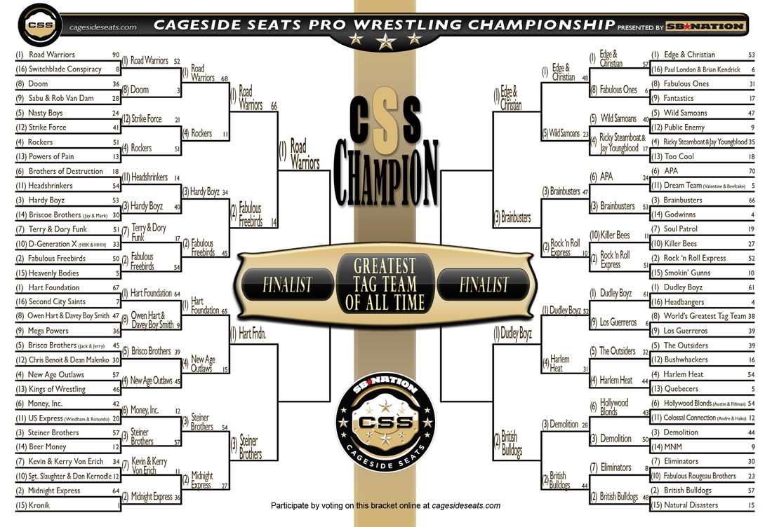 CSSGTTT Bracket updated as of April 11th results: End of Day 1 of the Elite Eight Round of Match-ups.