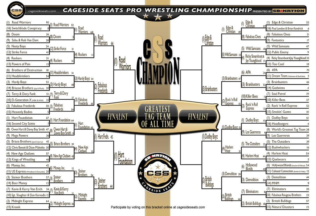 CSSGTTT Bracket updated as of end of day 2, Elite Eight results (Apr. 12)
