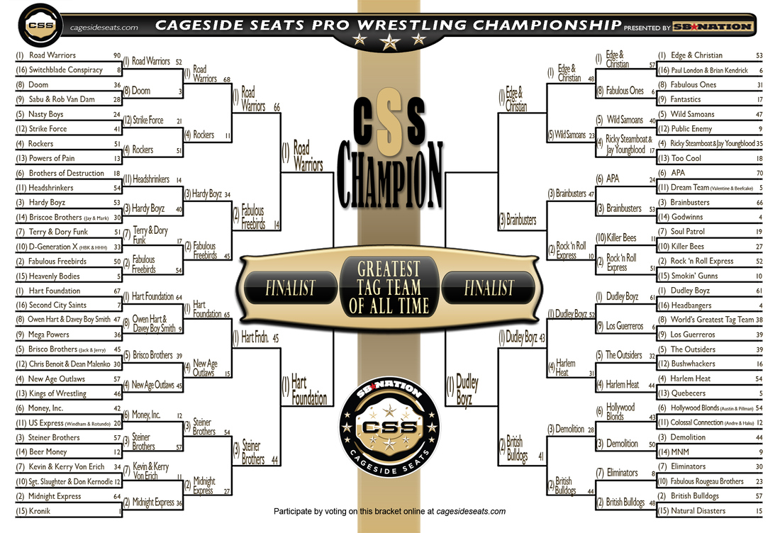 CSSGTT bracket updated as of end elite eight results round 4 (April 13)