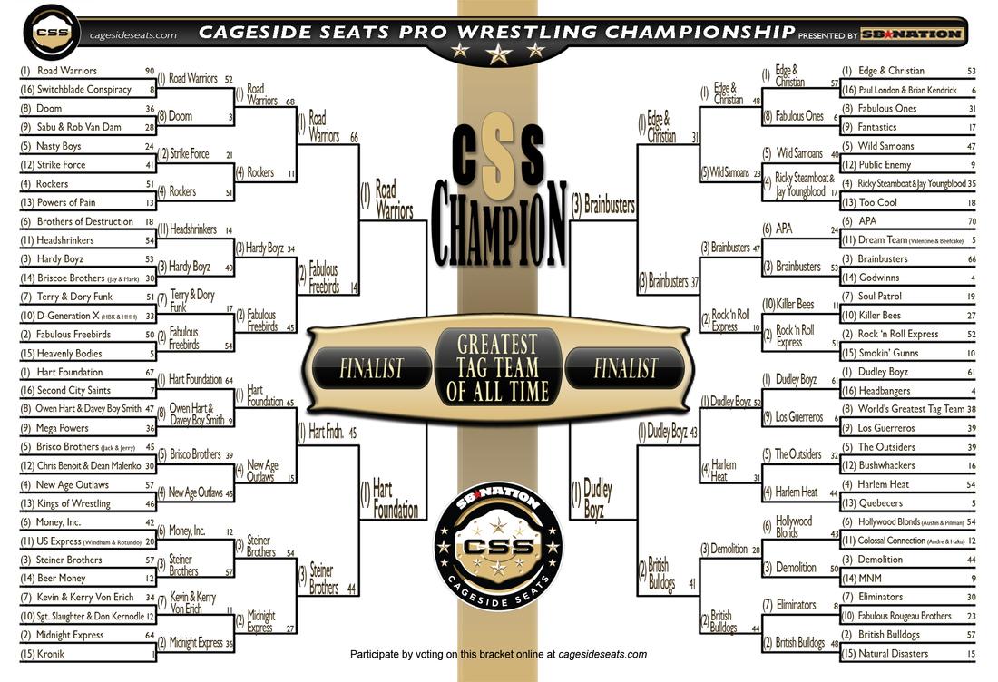 CSSGTTT bracket updated as of end of Elite Eight round (Apr. 14)