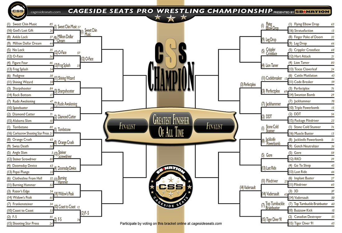 CSSGFT Bracket updated as of end of round 2, day 5 results from June 5, 2013