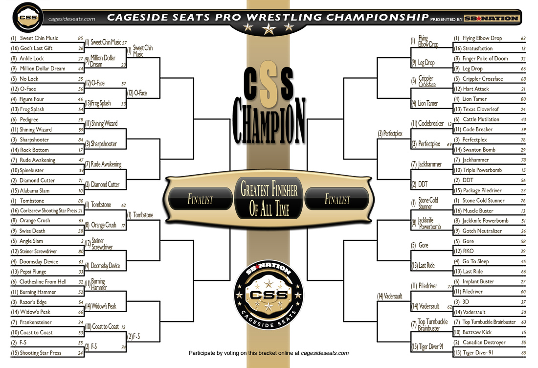 CSSGFT bracket updated as of end of Round 2, Day 6 results from June 6, 2013
