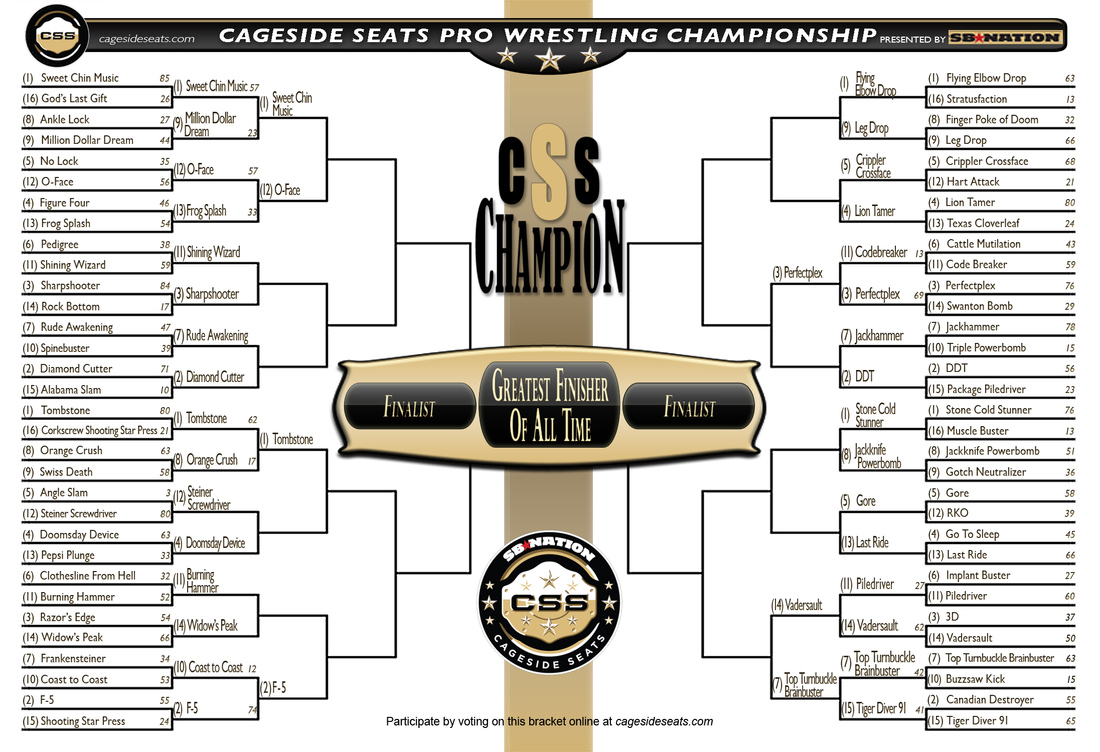 CSSGFT bracket updated as of end of round 2, day 7 results from June 7, 2013