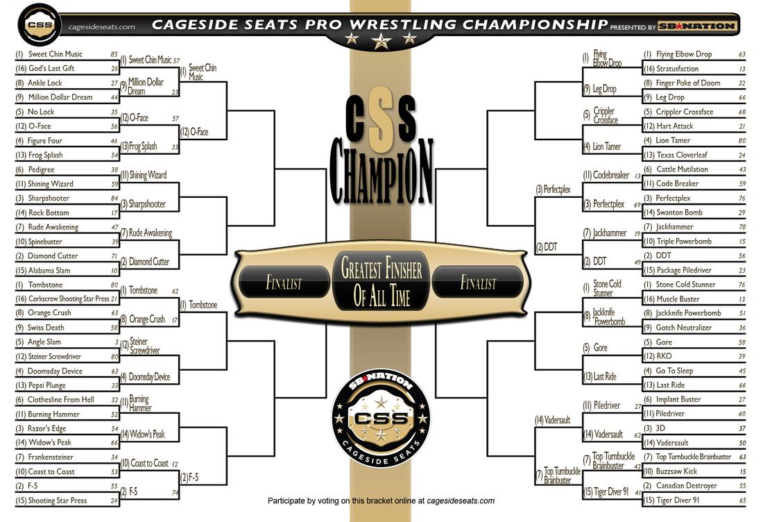 CSSGFT bracket updated as of end of Round 2, Day 8 results from June 8, 2013