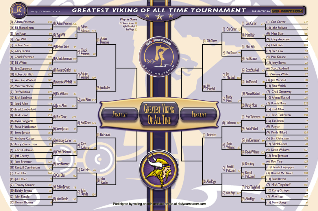 The Elite 8 is set in our tournament, folks!