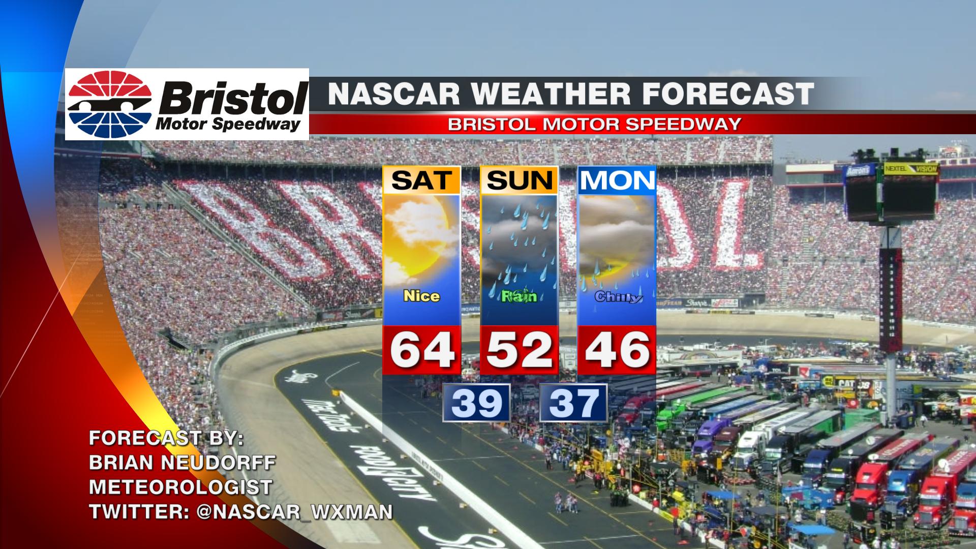 2014 NASCAR at Bristol Motor Speedway: Rainy weather forecast Sunday